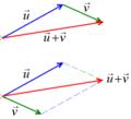 Vecteurs somme.png