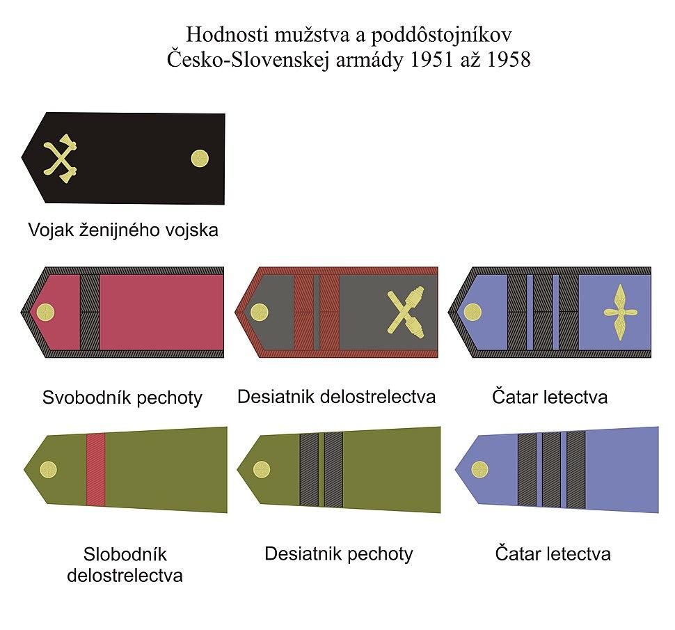 Vojenske hodnosti muzstva a poddostojnkov CSA 1951-58