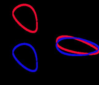 Zeta function universality