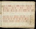 Weaver's Draft Book (Germany), 1805 (CH 18394477-26).jpg
