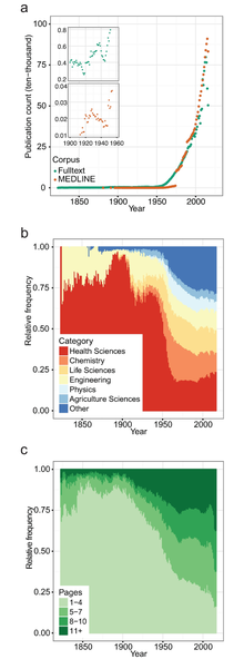 Biomedical text mining - Wikipedia