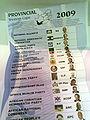 Western Cape 2009 ballot.jpg