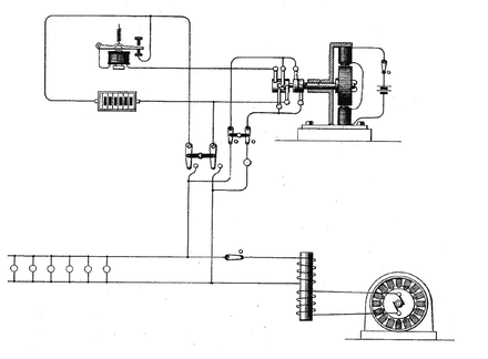 Westinghouse Early AC System 1887 (US patent 373035) WestinghouseEarlyACSystem1887-USP373035.png