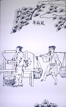 List of Chinese inventions   Wikipedia SP ZOZ   ukowo