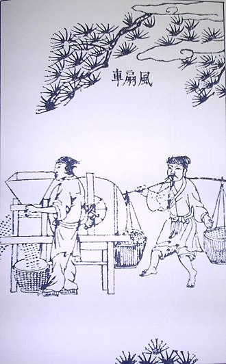 Winnowing - Chinese rotary fan winnowing machine, from the Tiangong Kaiwu encyclopedia (1637)
