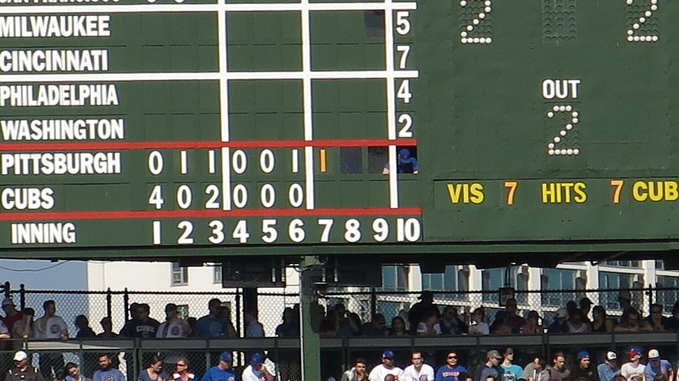 Wrigley Field Scoreboard operation