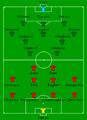 Yugoslavia-Iran line-up.png