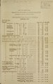 (Trade price list of the) Orange County Nurseries (IA CAT31286847).pdf