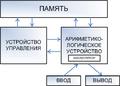 Архитектура фон Неймана.png