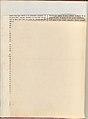 -Manuscript Letter from W. H. Fox Talbot to Antonio Bertoloni- MET DP202217.jpg