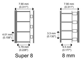 Super 8 film Small film format by Kodak
