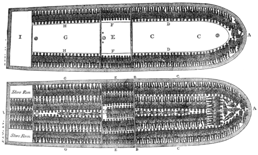 Abstract of the evidence for the abolition of the slave-trade 1791 - To face Page 37 - 2