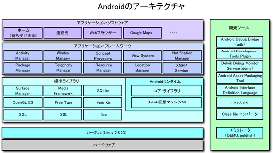 Android Wikipedia