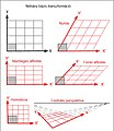 Bázistranszformációk.jpg