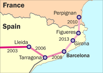 Perpignan–Barcelona high-speed rail line - Overview map of the high-speed connections from Barcelona towards France, with the year of opening.