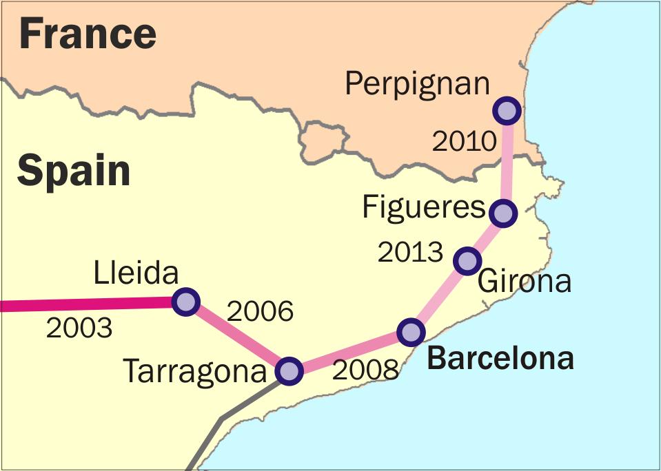 Barcelona - Perpignan