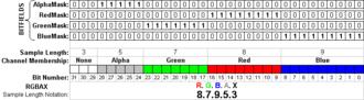BMP file format - Image: Bitfields SLN