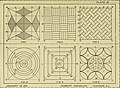 Blueprint reading; a practical manual of instruction in blueprint reading through the analysis of typical plates with reference to mechanical drawing conventions and methods, the laws of projection, (14594334187).jpg
