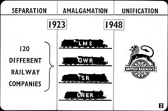 British Rail - British Rail filmstrip showing how the railways were unified under BR.