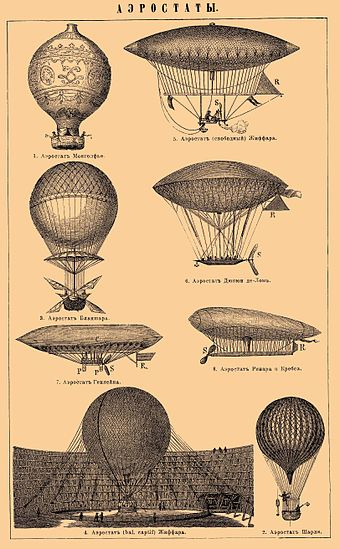 Dirigible airships compared with related aerostats, from a turn-of-the-20th-century encyclopedia Brockhaus-Efron Aeronavtika.jpg