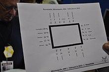 Fine Round Table Discussion Wikipedia Interior Design Ideas Ghosoteloinfo