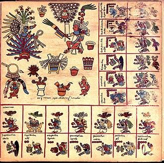 Mayahuel - Image: Codex Borbonicus (p. 8)