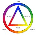 Colour Wheel Theory of Love.jpg