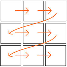 Nine empty panels are shown in a 3-by-3 grid. Arrows demonstrate the traditional reading order, pointing from the first panel of the first row to the third panel of the first row, down to the first panel of the second row and so on.