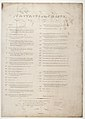 Contents page of the Nova Scotia section of the Atlantic Neptune RMG K0057.jpg