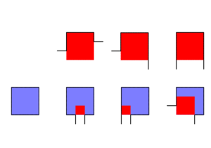 Rectilinear polygon - continuator types