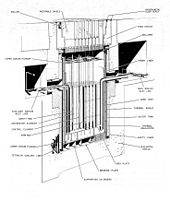 Drawing of cutaway view of nuclear reactor
