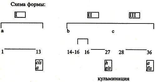 Denisov page page194.jpg