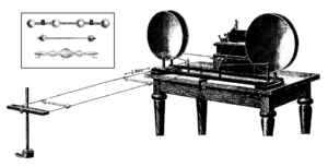 Lecher lines - Early 1902 Lecher line identical to Ernst Lecher's original 1888 apparatus.  Radio waves generated by the Hertzian spark-gap oscillator at right travel down the parallel wires.  The wires are short-circuited together at the left end, reflecting the waves back up the wires toward the oscillator, creating a standing wave of voltage along the line.  The voltage goes to zero at nodes located at multiples of a half-wavelength from the end.  The nodes were found by sliding a Geissler tube, a small glow discharge tube like a neon light, up and down the line (two are shown on the line).  The high voltage on the line makes the tube glow.  When the tube reaches a node, the voltage goes to zero and the tube goes out.  The measured distance between two successive nodes is multiplied by two to get the wavelength λ of the radio waves.  The line is shown truncated in the drawing; the length of the line was actually 6 meters (18 feet).  The radio waves produced by the oscillator were in the UHF range, with a wavelength of several meters.  The inset shows types of Geissler tube used with Lecher lines.