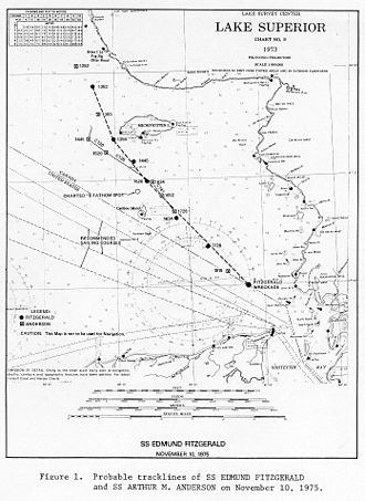 SS Edmund Fitzgerald - The National Transportation Safety Board map of probable course of Edmund Fitzgerald and Arthur M. Anderson