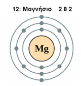 Electron shell 012 Magnesiumgr.png