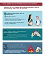 Electronic Cigarettes, What is the bottom line CDC (page 3 crop).jpg