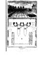 Encyclopedie volume 2b-145.png