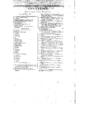 Encyclopedie volume 2b-190.png