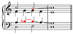 English cadence - Image: English cadence on C