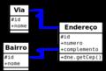 GeoEndereco-dia1-UML.png
