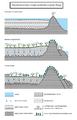 Geological History of Nauru ru.png