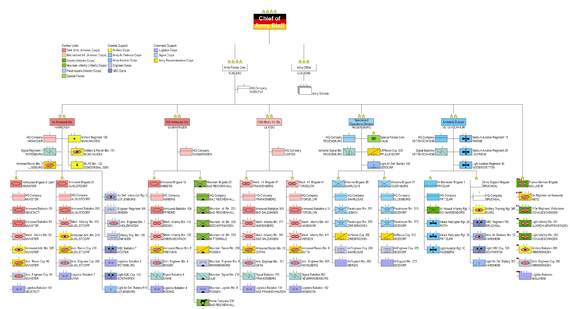 Future Structure of the German Army (click to enlarge).