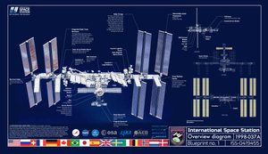 embly of the International Space Station - Wikipedia