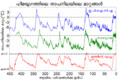 Ice Age Temperature-ml.png