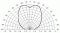 Indicatrice d'intensité 1.png