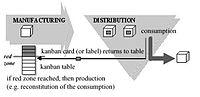 Kanban principles.jpg