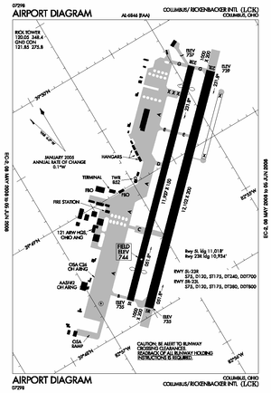 Rickenbacker International Airport - Rickenbacker Diagram