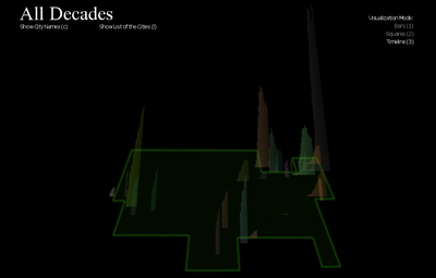 Largest cities in the United States by population by decade Visualization