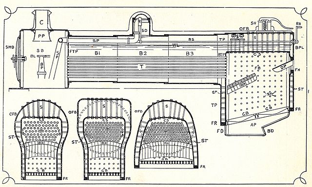 File:Locomotive boiler sectioned.jpg - Wikimedia Commons