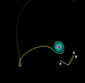 Lorenz system - Image: Lorenz Ro 14 20 41 20 200px